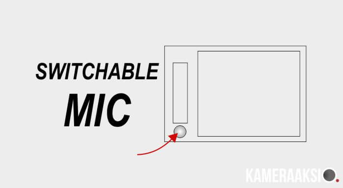 Cara Membuat Jack Mic Eksternal Xiaomi Yi Action Camera Switchable