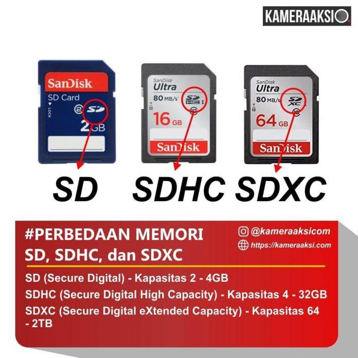 Perbedaan Memori SDHC SD SDXC