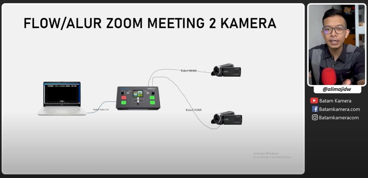 Flow Alur Zoom Meeting 2 Kamera Multicam Batam Kamera